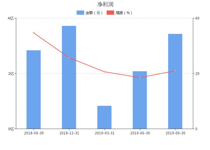 【002901千股千评】大博医疗股票最近怎么样002901千股千评2019年11月11日