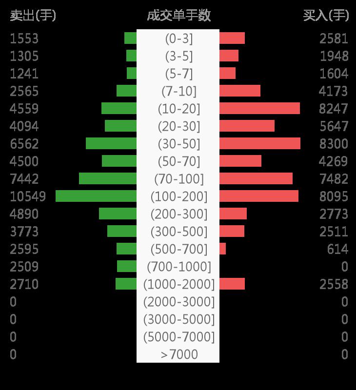 小麦财经:航天动力股吧 600343行情分析 智能盯盘2020年